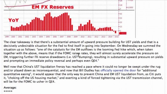 China openly dumps Treasuries and what it means for the dollar – 8.27.15